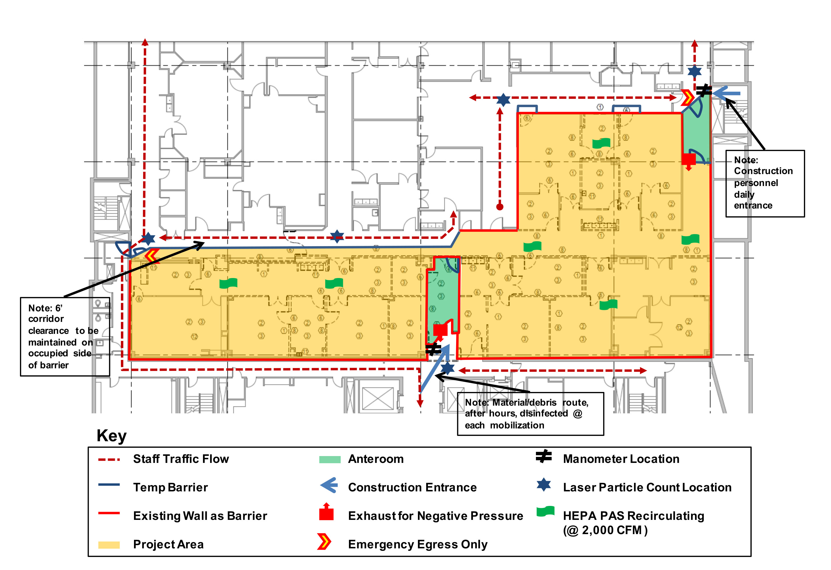 Icra drawings your map to an icra plan that works for Construction plan drawing