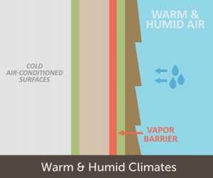 warm climate building envelope design