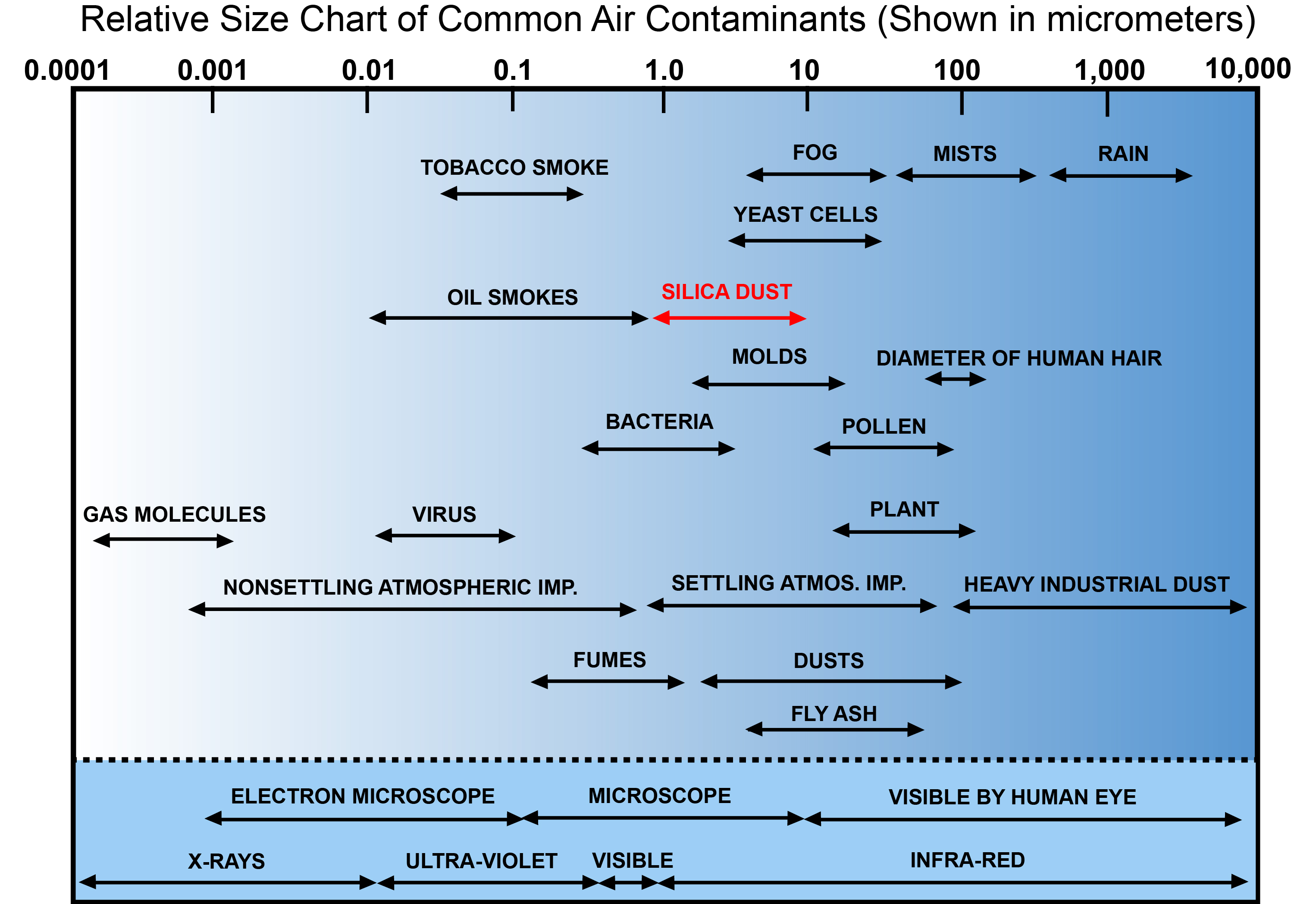 AMI Environmental Silica Exposure Health Effects & Risks ...